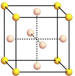 Risultati immagini per struttura cubica a facce centrate